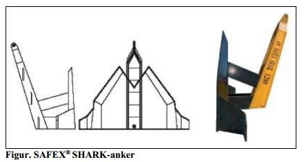 safex-shark-anker